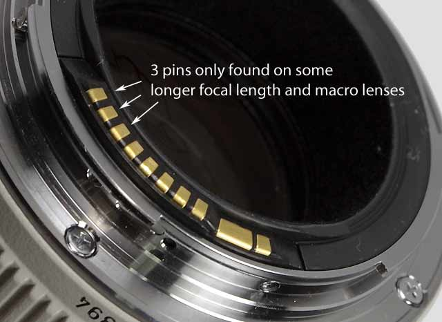 electrical contacts on a Canon EF lens